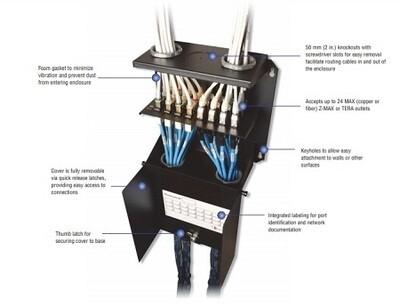 """ZU-MX-24P Box zone unit enclosure 24 PTO MAX 12.03""""H x 10.5""""W x 4.79""""D black Siemon"""