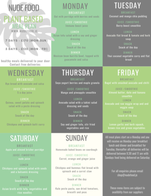 7 Day Plant Based Meal Plan