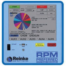 MCP-RPM PREFERRED TOUCH SCREEN *CALL FOR PRICE*