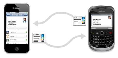 E-business card