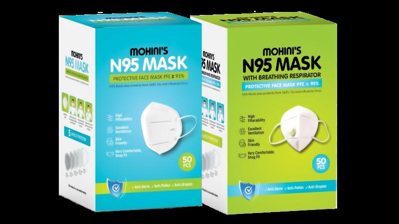 N95 Masks (Master Carton - 600 Masks)