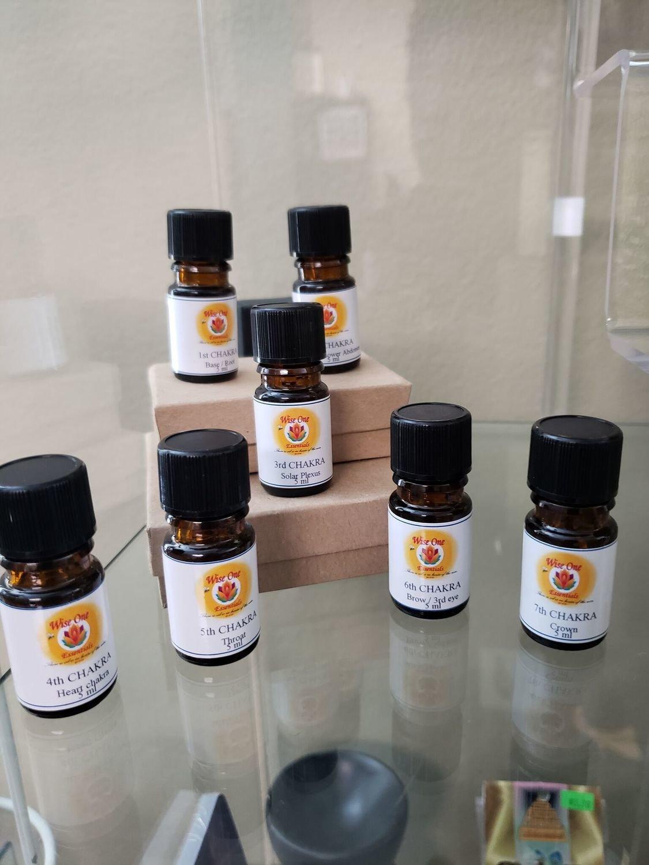 Chakra Essential Oil Blend, 5th (Throat)