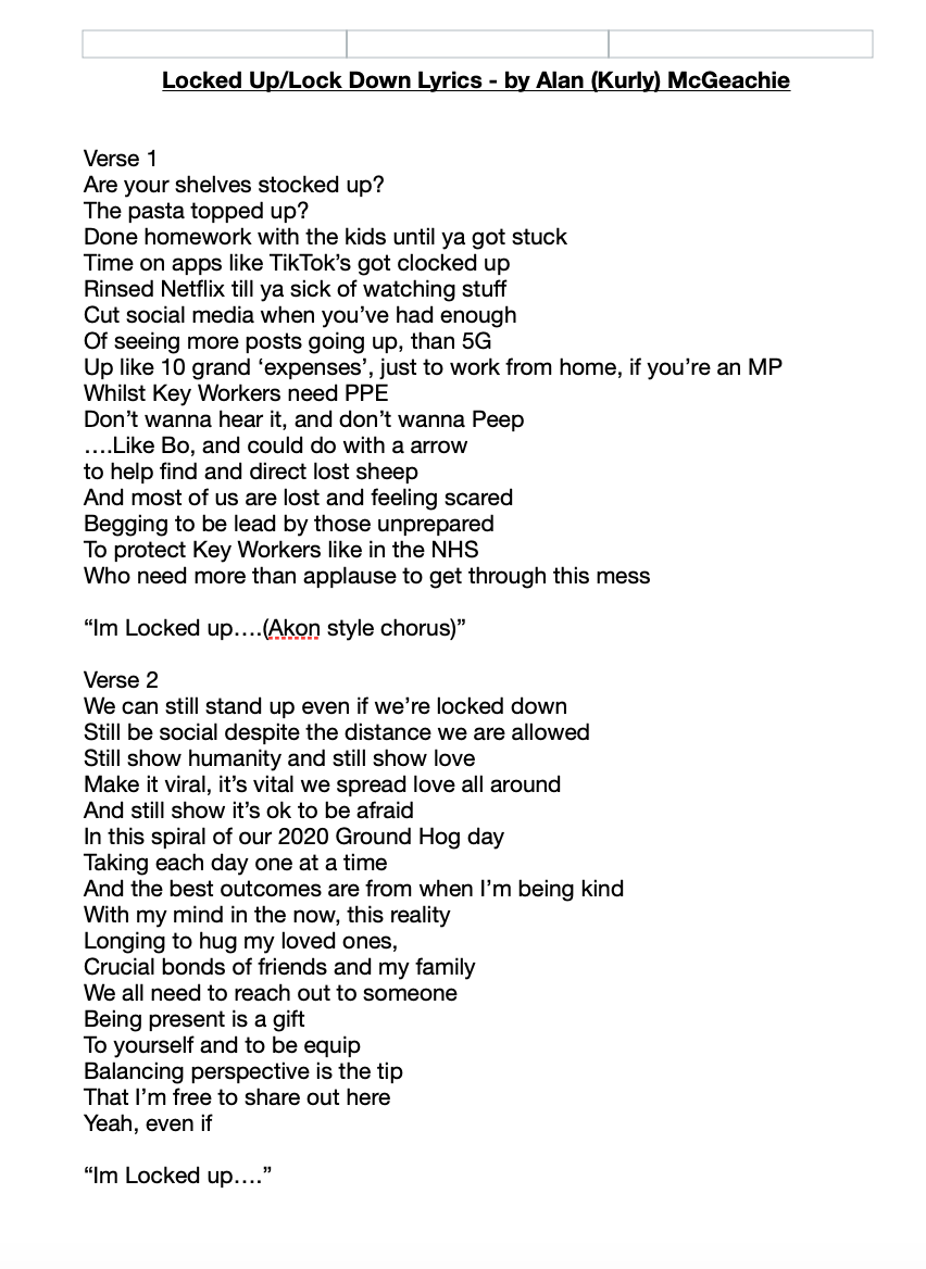 'Locked Up/Lock Down' acapella 120 BPMs. Download includes MP3 acapella vocals and typed up lyrics.
