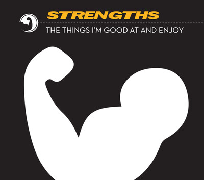 Strengths Leader Guide