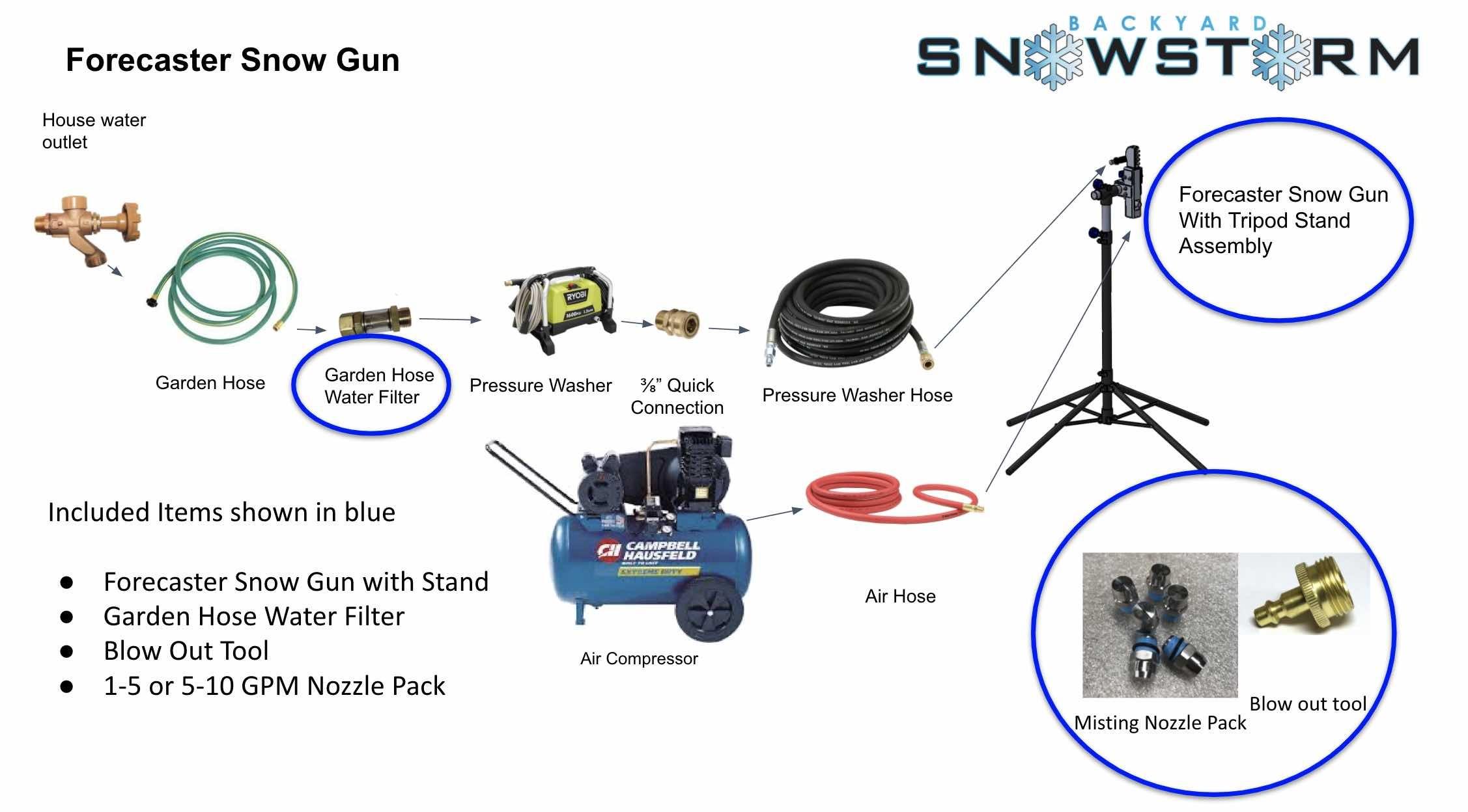Forecaster Snow Gun