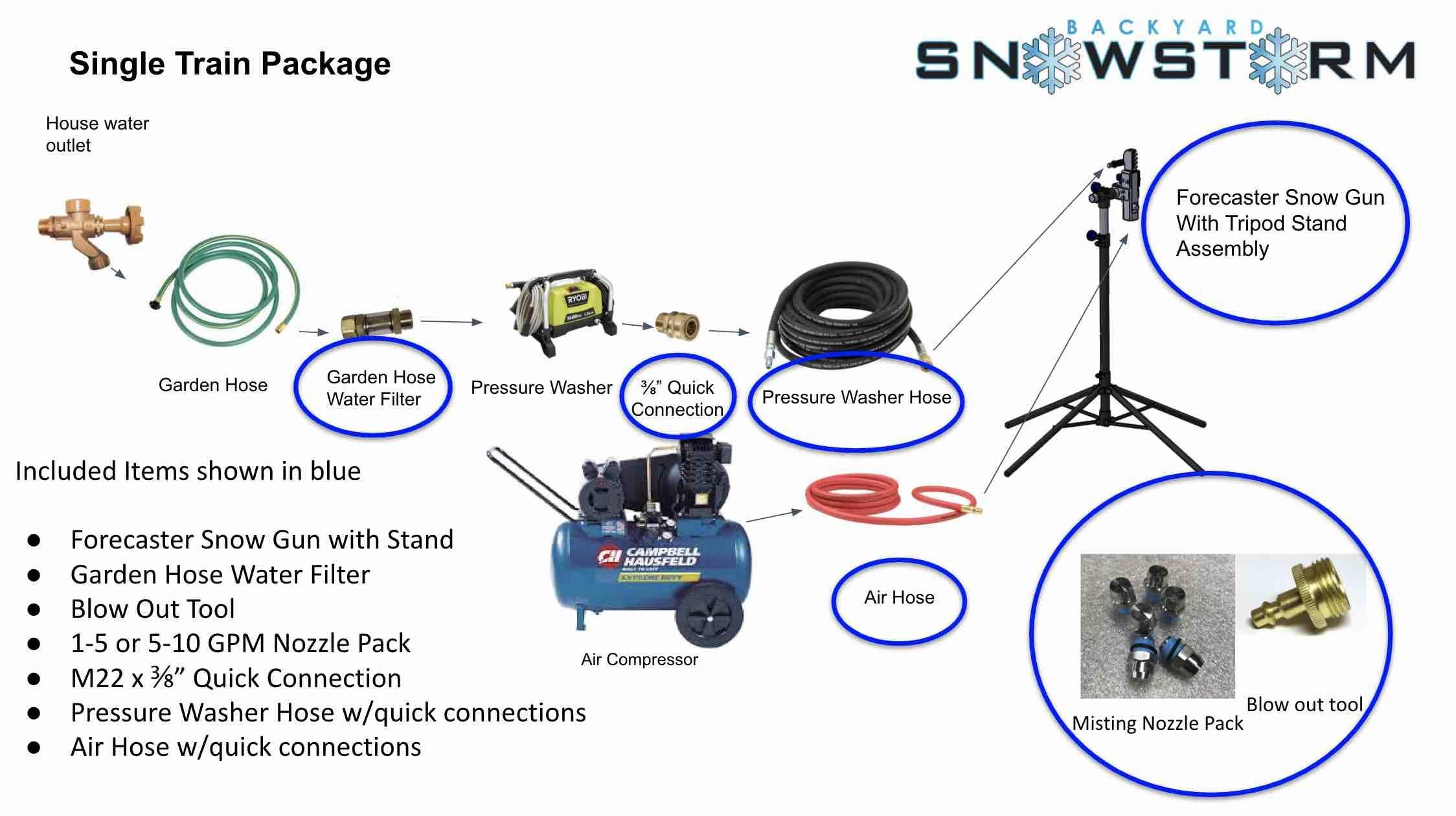 Simple Snowmaking Package