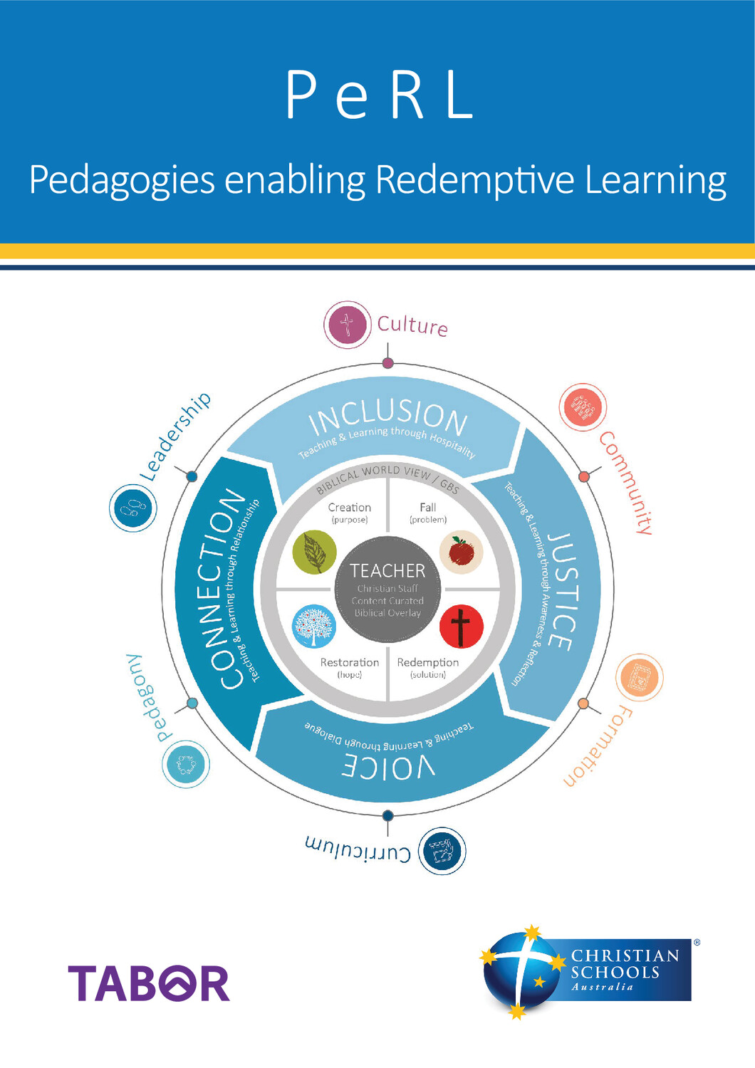 Pedagogies enabling Redemptive Learning