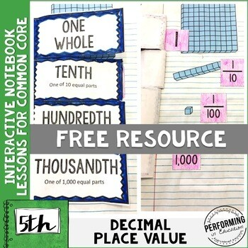 5th Grade Math Interactive Notebook NBT Decimal Place Value 5.NBT.A.1