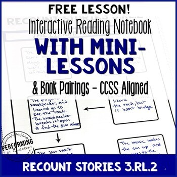 FREE 3rd Grade Reading Interactive Notebook with Mentor Text Lesson 3.RL.2