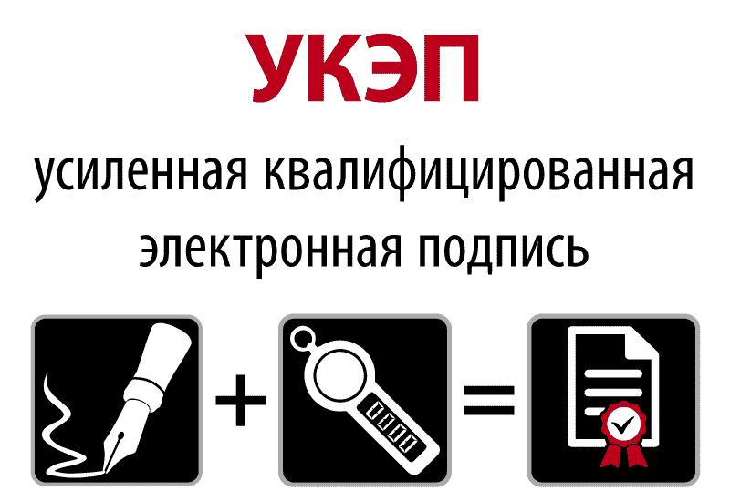 Усиленная квалифицированная электронная подпись (УКЭП)