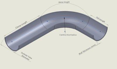 Custom Mandrel Bends