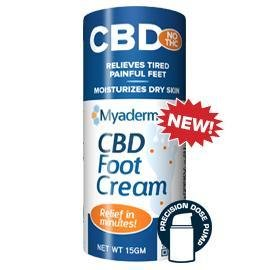 CBD FOOT CREAM 15GM