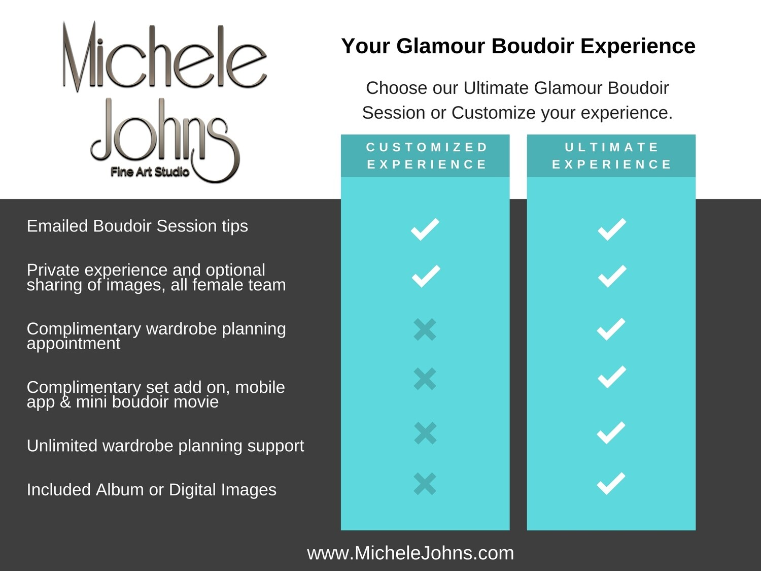 SEE YOURSELF DIFFERENTLY - Customize Your Classic Boudoir Experience