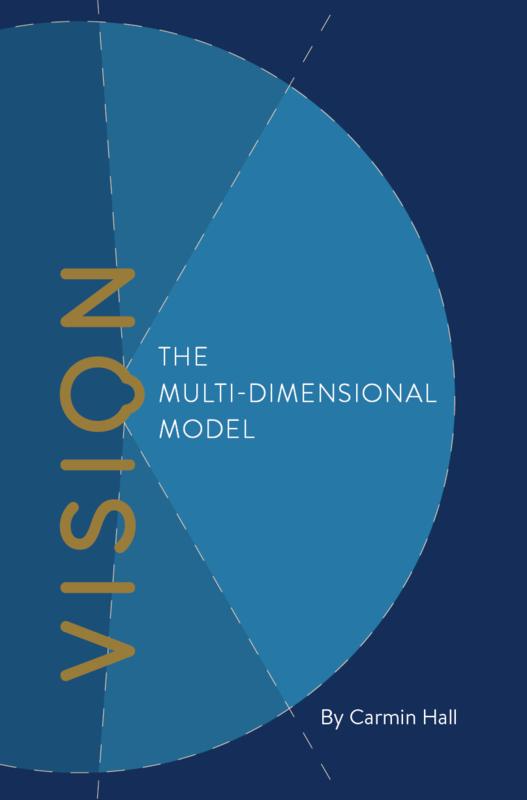 Vision - The Multi-Dimensional Model