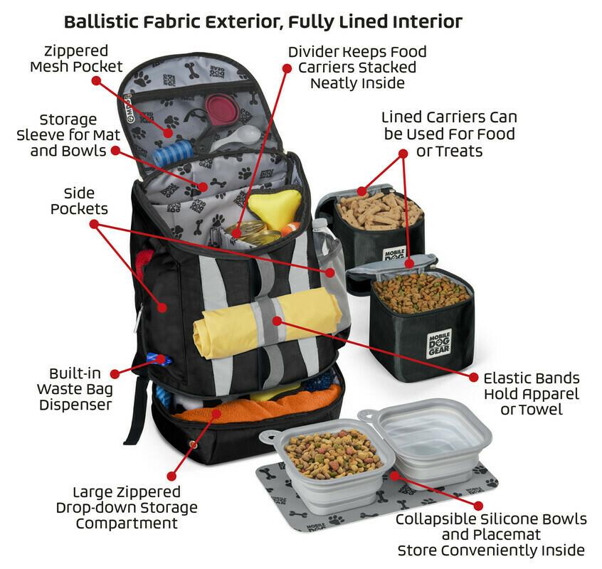 Dog Gear Drop Bottom Away Backpack