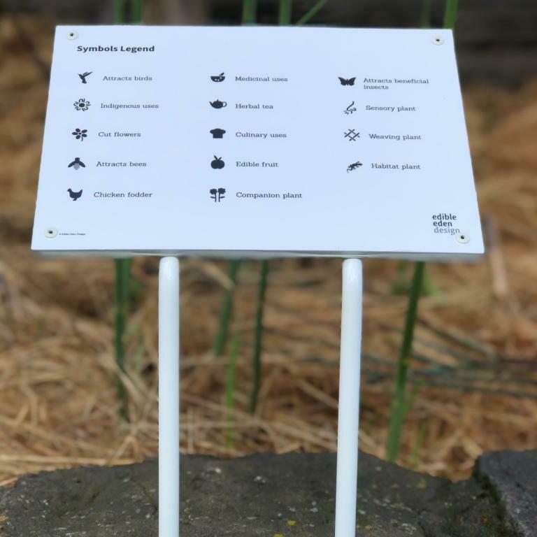 L-Z Interpretive Bush Tucker Plant ID Signs - Metal