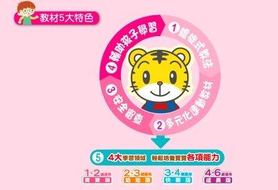 2020年最新香港(廣東話版)巧虎 寶寶版 (1年14期)