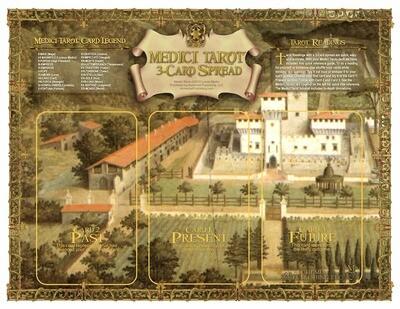 Medici Tarot 3-Card Layout Sheet