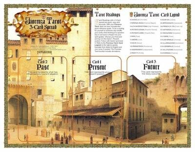 Fiorenza Tarot 3-Card Layout Sheet