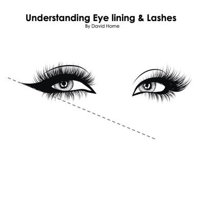 1:1 60 Minutes Bespoke Zoom Session #virtualteacher - Understanding Eye lining & Lashes