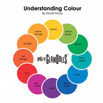1:1 60 Minutes Bespoke Zoom Session #virtualteacher - Understanding Colour
