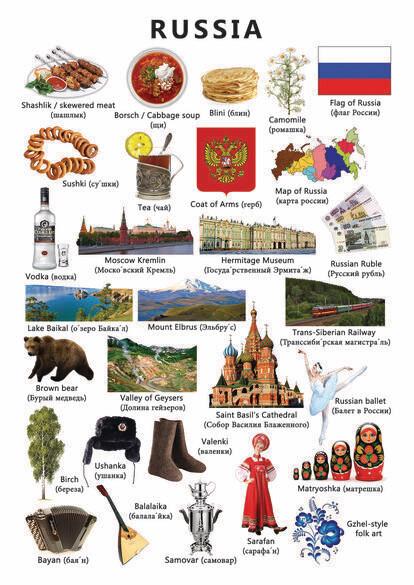 Icons of  RUSSIA ( in origin )