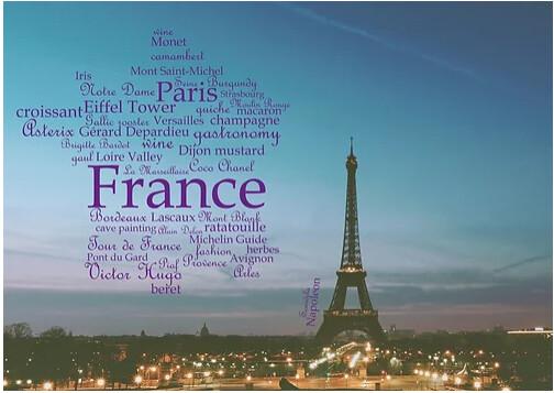 WordCloud postcard France