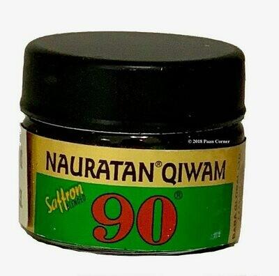 Nauratan Qiwam