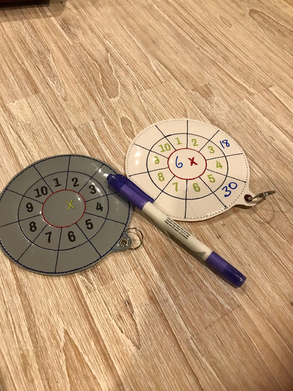 Multiplication Wheel