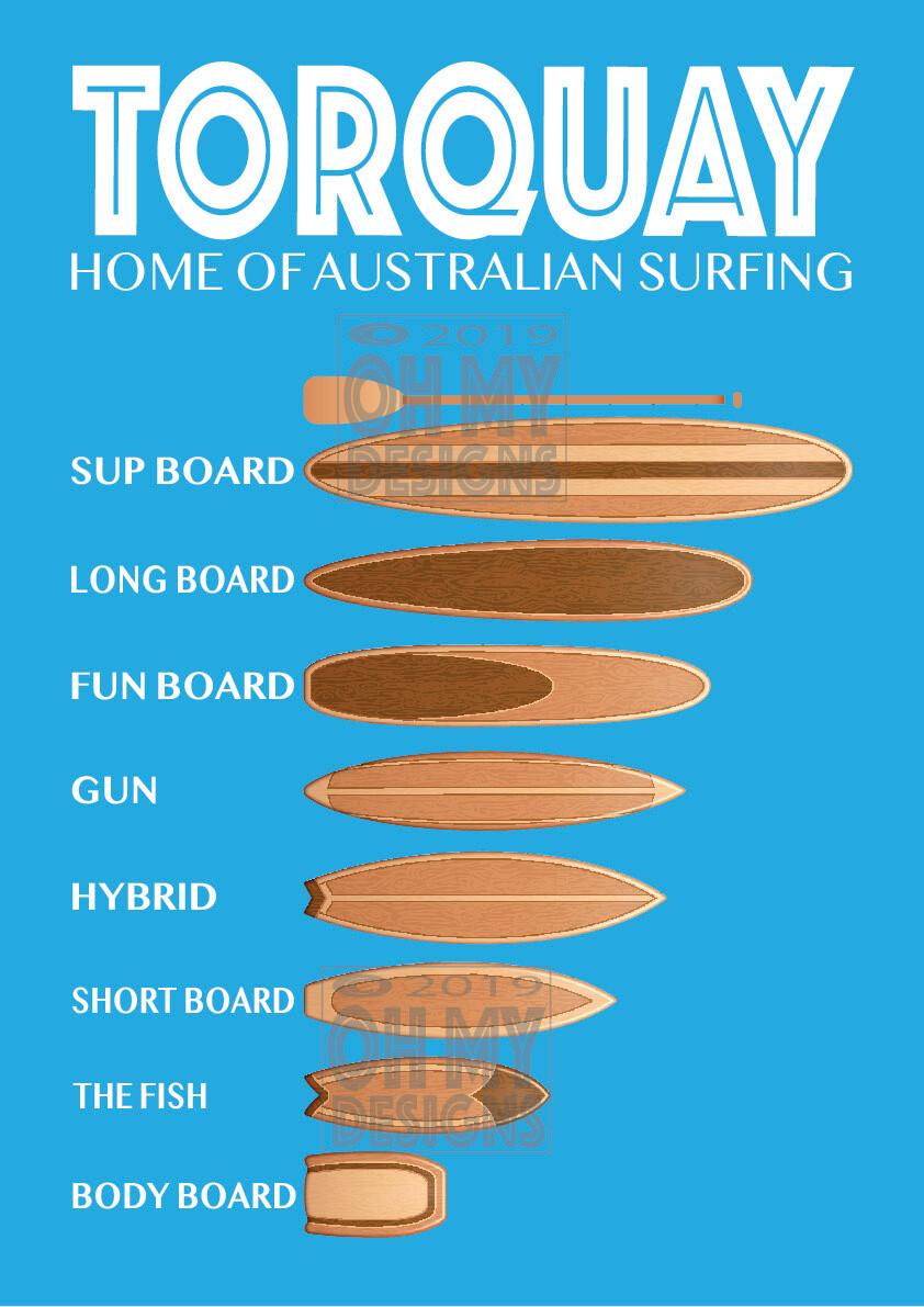 Torquay - Home of Australian Surfing