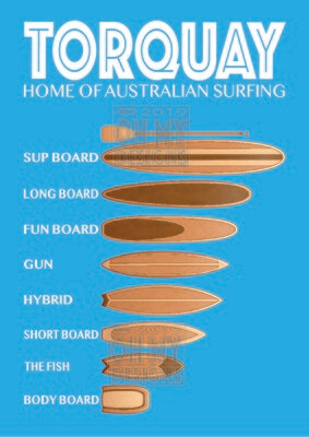 Torquay - Home of Australian Surfing