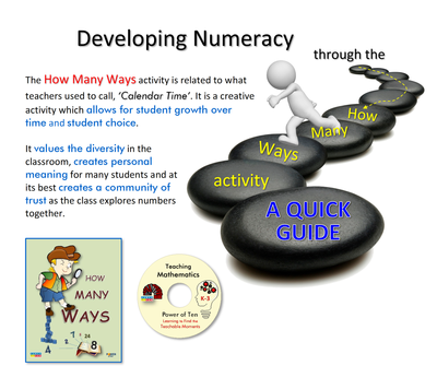 Quick Guide - Developing Numeracy through the How Many Ways Activity