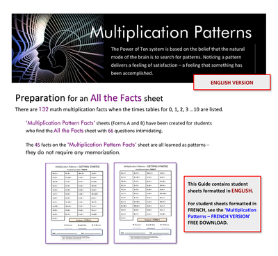 Quick Guide - Multiplication Patterns [ENGLISH FORMAT]
