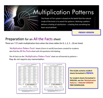 Quick Guide - Multiplication Patterns [FRENCH FORMAT]