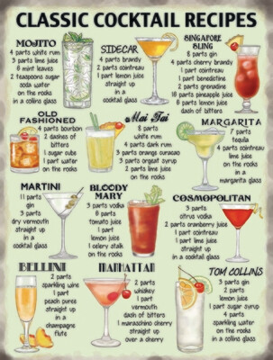 Classic Cocktail Menu Sign