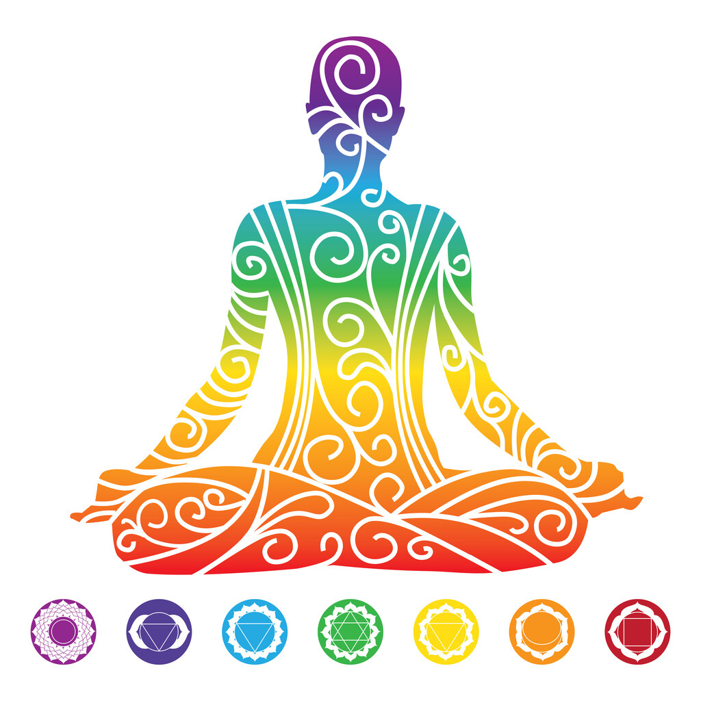 Chakra Clearing Girls Night Within