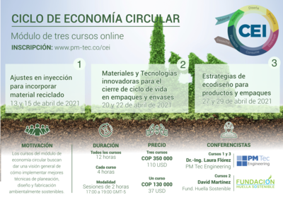 Inscripción a paquete de cursos online: Economía circular (Abril)