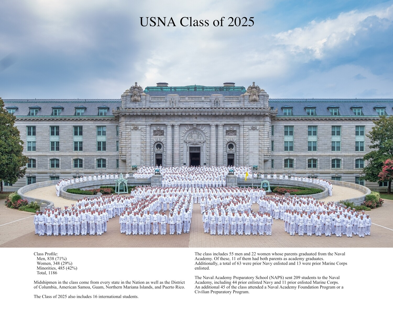 Class of 2025 Statistics