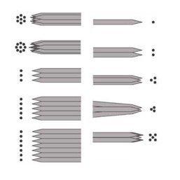 RISO 10 Nõelte komplekt 1 X 1/10 Needles set 1 x 1