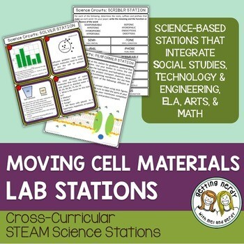Osmosis Diffusion - Science Centers / Lab Stations for Cells