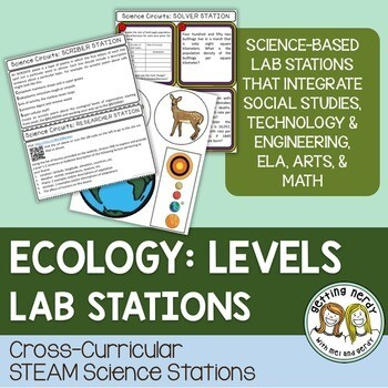 Ecology - Science Centers / Lab Stations - Levels of Ecological Organization