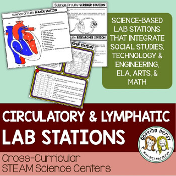 Circulatory & Immune Systems - Science Centers / Lab Stations