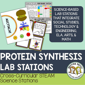 Protein Synthesis - Genetics - Science Centers / Lab Stations