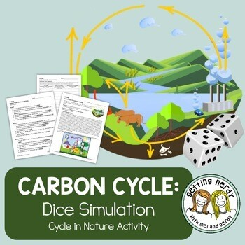 Ecology - Carbon Cycle Dice Simulation Game - Distance Learning + Digital Lesson
