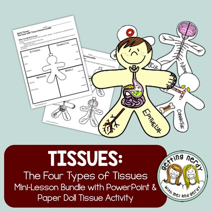 Human Body Tissues - Distance Learning + Digital Lesson