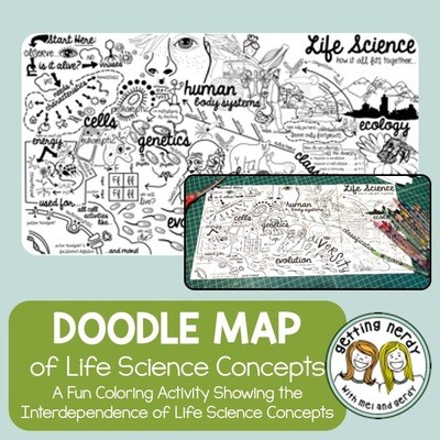 Life Science Doodle Map