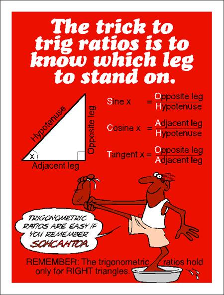 Remembering Trig Ratios