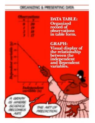 Data Tables vs Graphs