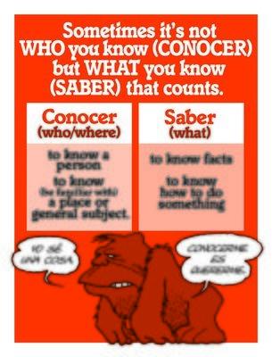 Conocer vs Saber