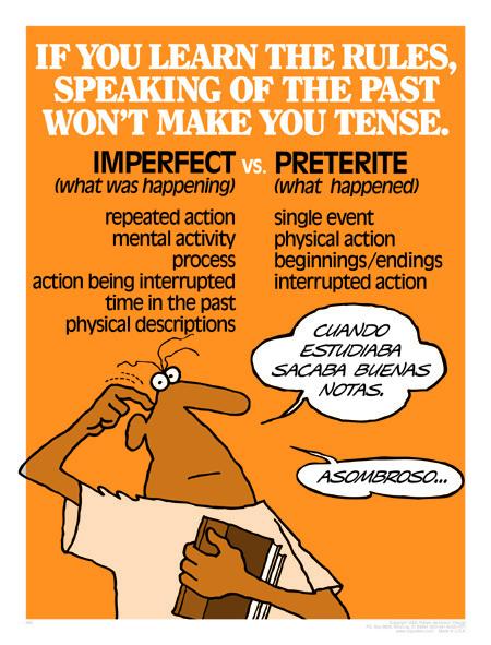 Imperfect vs Preterite